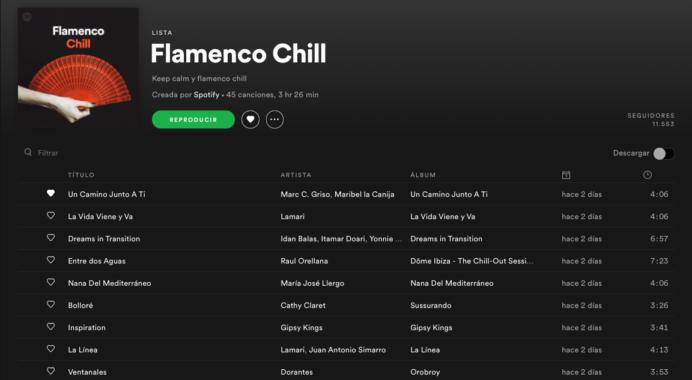 'Un camino junto a ti' se consolida en el top de la playlist Flamenco Chill de Spotify